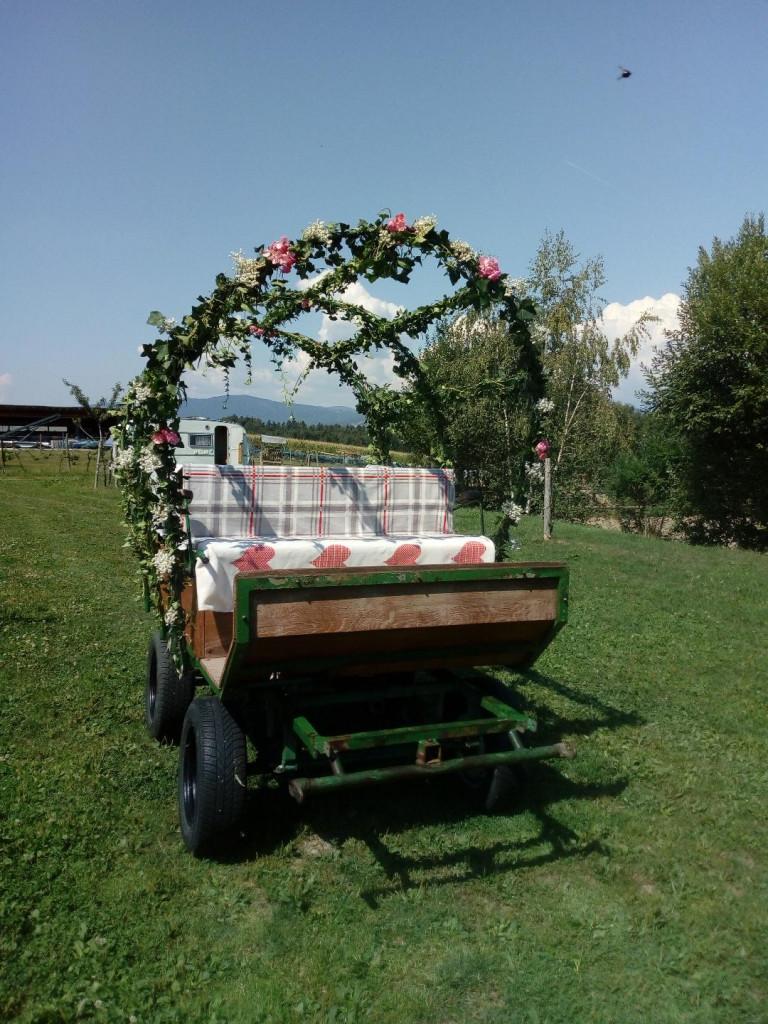 Mühlbauer1 Heiraten auf dem Bauernhof - Hochzeitslocations in Niederbayern und Oberpfalz